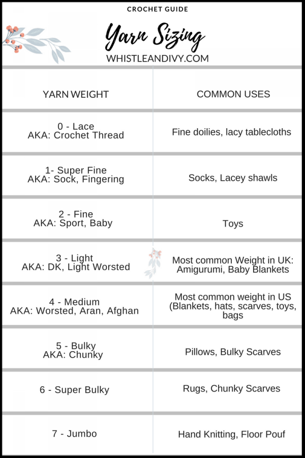 yarn sizing and common uses chart